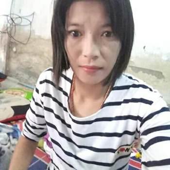 useruyo07_Saraburi_Độc thân_Nữ