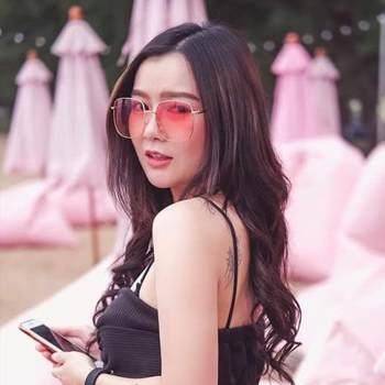 khunpang23_Chiang Mai_Soltero (a)_Femenino