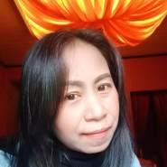 nongg21's profile photo