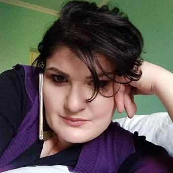 karinem41_Erevan_Single_Female