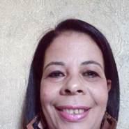 nenas70's profile photo