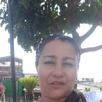 marial302979_Quindio_Singur_Doamna