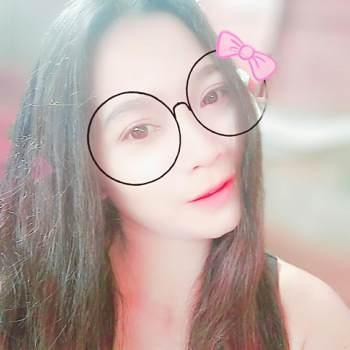 user_zmxw862_Nakhon Ratchasima_Single_Female