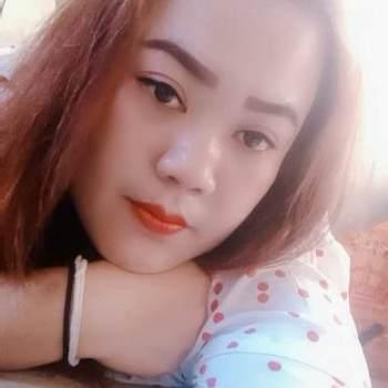 user_hkgsc26_Songkhla_Độc thân_Nữ