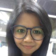 yuparatthong's profile photo