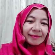 rubin90's profile photo