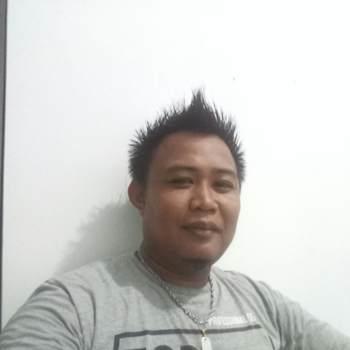 ekos7065_Jawa Tengah_Svobodný(á)_Muž