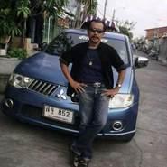 userqa43's profile photo