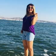nnazgul34's profile photo