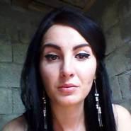 sonicar's profile photo