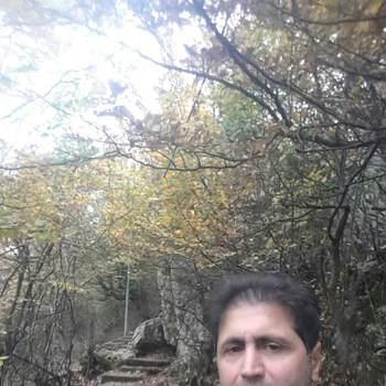 ramins938357_Mazandaran_Svobodný(á)_Muž