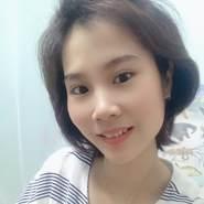 nguyenthuylanh's profile photo
