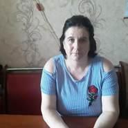 oksanak60493's profile photo