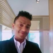 ruwan459's profile photo