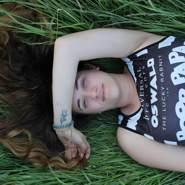 dianap743280's profile photo