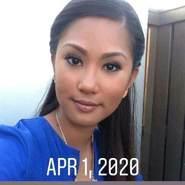alexj279230's profile photo