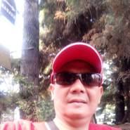 juandaw630522's profile photo