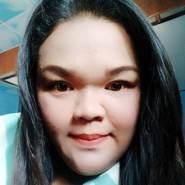 ratchadas634230's profile photo
