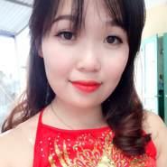 nguyent949249's profile photo