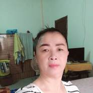 phoudonet's profile photo
