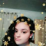 laurav954066's profile photo