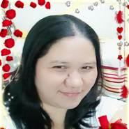 mitcha439519's profile photo