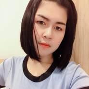 userfy51's profile photo