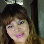 rosyy0144's profile photo