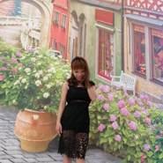 rupynyna709849's profile photo