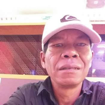 arbenast_Riau_独身_男性