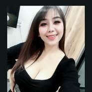jeerapa761991's profile photo