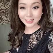 anni95037's profile photo