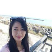 bundar774324's profile photo