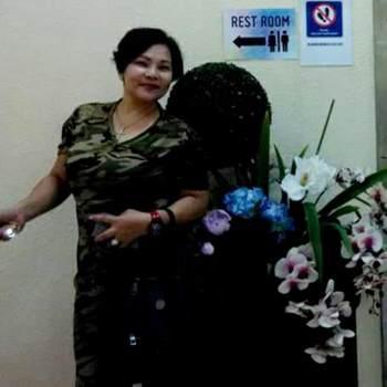 rehulina_สิงคโปร์_โสด_หญิง