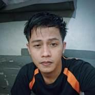 muhammadsadili's profile photo