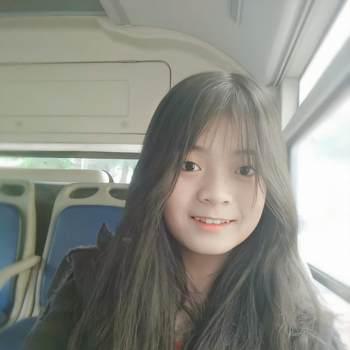 baongoc897641_Quang Tri_Kawaler/Panna_Kobieta
