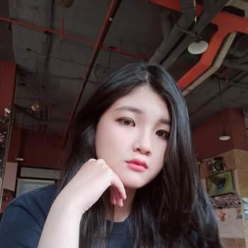 nhun692865_Ho Chi Minh_أعزب_إناثا