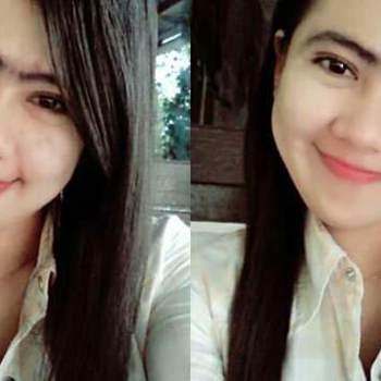 rhevelin05r_Sulawesi Selatan_Single_Female