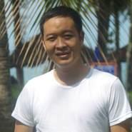 thienky1510's profile photo