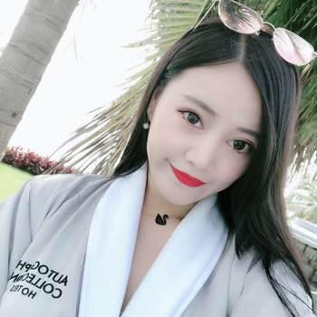 usereqk2803_Fujian_Độc thân_Nữ