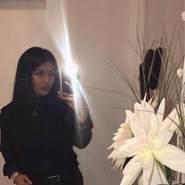 liang14's profile photo