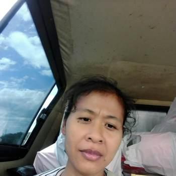 user_osf9314_Nakhon Sawan_Single_Female