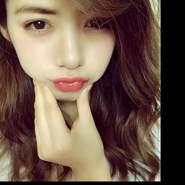 acna0ofrttd25's profile photo