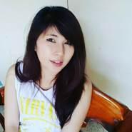Bumbim02's profile photo