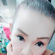 sompanw's profile photo