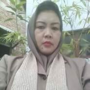 inam601's profile photo