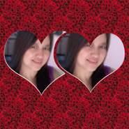 userfqhew931's profile photo