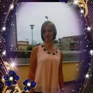 annam148975's profile photo