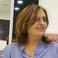 aastamg's profile photo