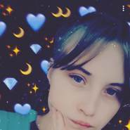 valeriyat968831's profile photo